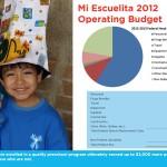 Full Annual Report10
